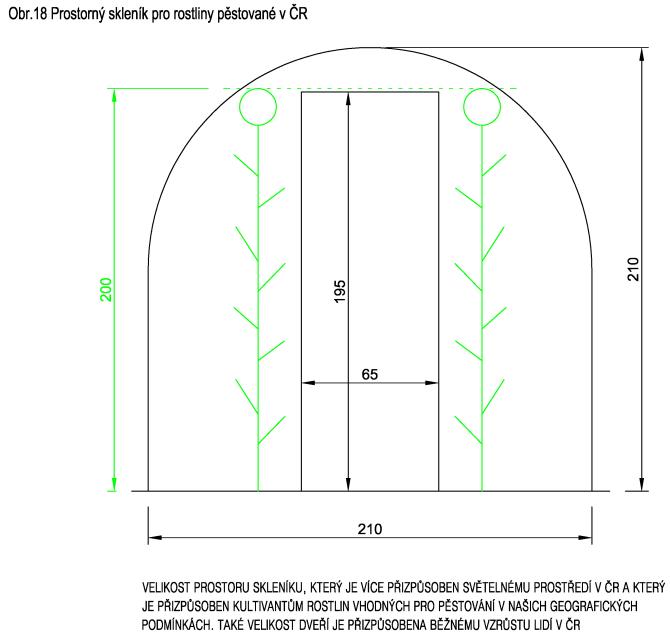 Prostorný skleník pro rostliny pěstované v ČR